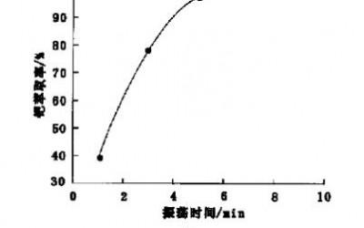 采用MSO萃取分离贵金属钯铂工艺分析(二)