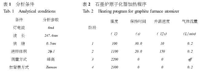 大孔弱碱性阴离子交换树脂分离富集钯(一)
