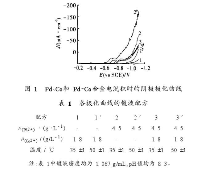 钯钴合金的电沉积工艺分析(二)