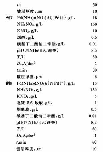 电镀钯工艺及分类使用分析